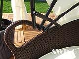 Swing & Harmonie Polyrattan Sonneninsel 180cm Sonnendach